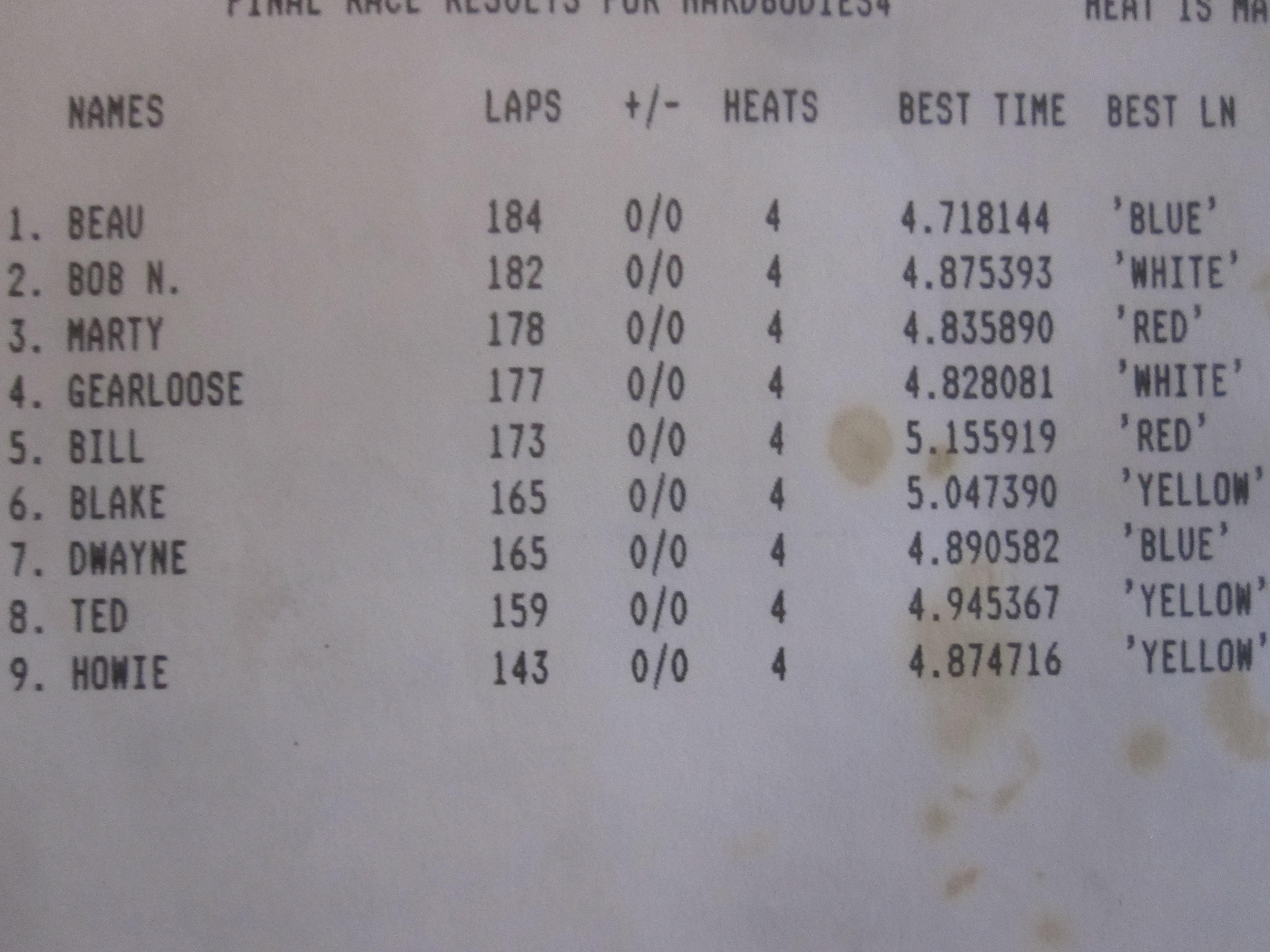 http://www.naste.org/members/bill/RaceResultsTA2w.jpg