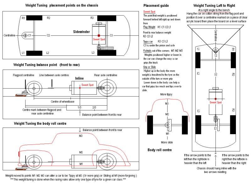 datsun 260z fuse box diagram